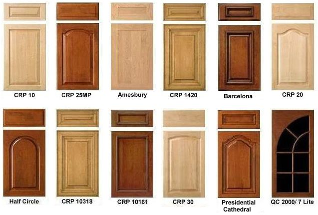 images for kitchen cabinets | Attractive Kitchen Cabinet Door .
