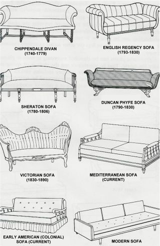 Different Kinds of Sofa Styles