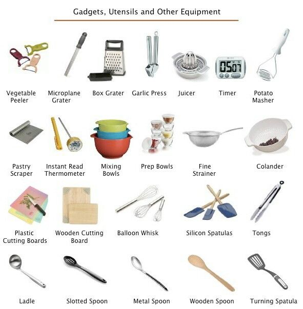 Gadgets, utensils and other equipment.english vocabulary | Learn .