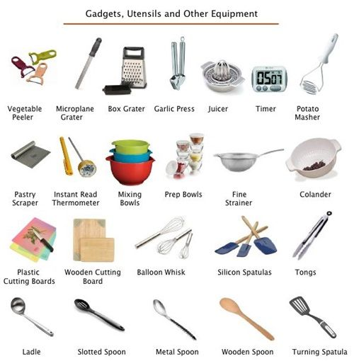 Kitchen Equipment and Tools – Tips on Buying and Choosing | Learn .