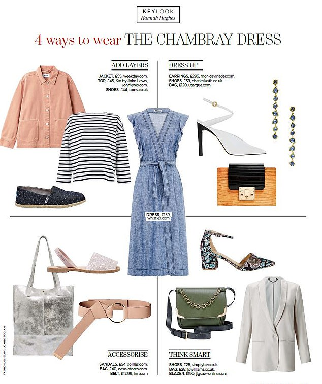 4 ways to wear: the chambray dress | Daily Mail Onli