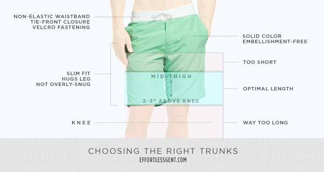 Look Good In Any Body (of Water): How to buy and wear swim trunks .
